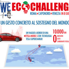 Tesla's Future: We Help Ecochallenge
